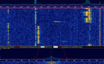 CW Filtering in HDSDR